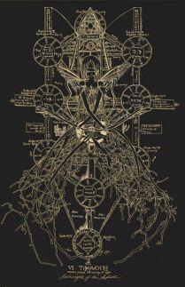 Guardian Sefiroth Tree